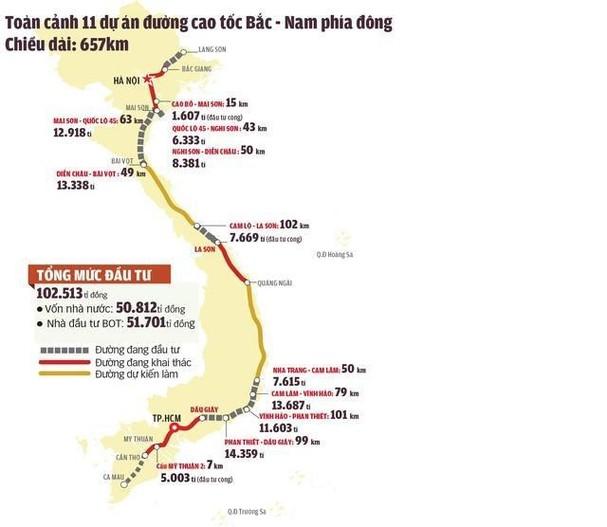 Bản đồ quy hoạch đường cao tốc Bắc Nam phía Đông.